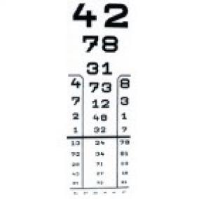 felnőtt látásvizsgálati skála