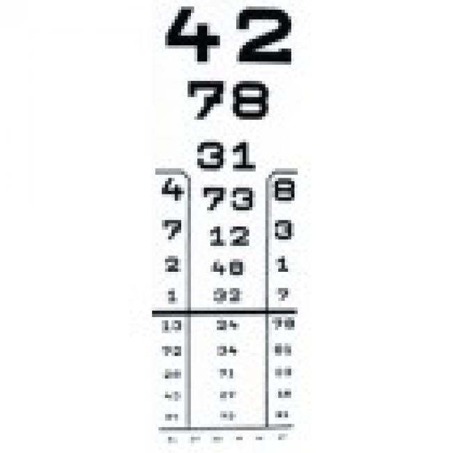 glükózamin és látás homoktövis a látáshoz